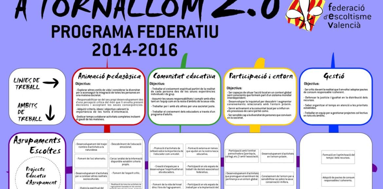 A Tornallom 2.0 als PEA